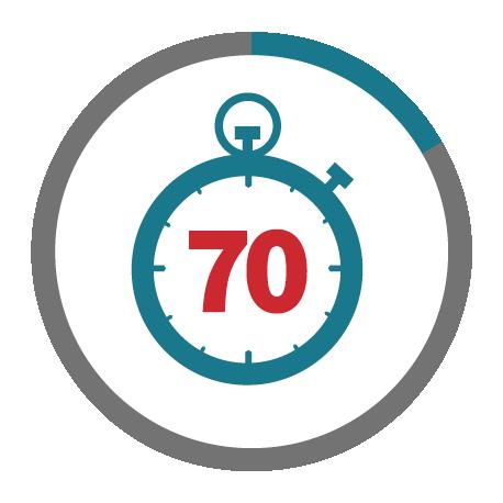 Rapid 70 second DBS checks